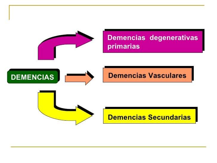 demencia 37