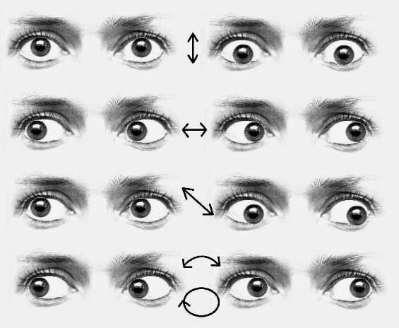 ejercicios oculares que sirven para el síndrome de duane