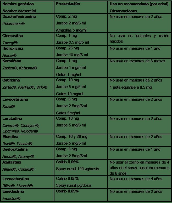 rinitis alérgica y sus tratamientos-14