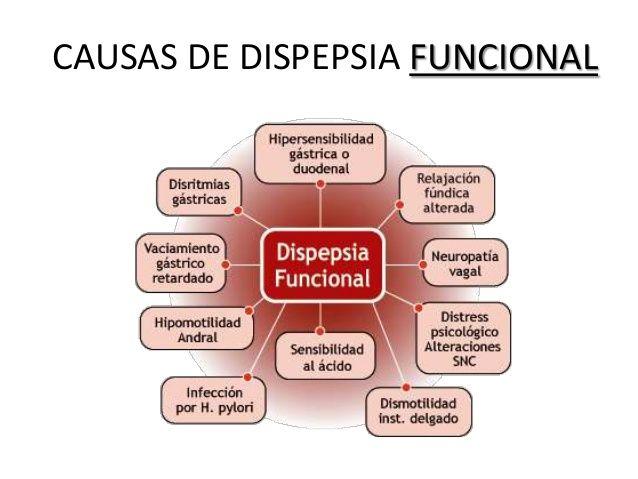 cual es el tratamiento para la dispepsia